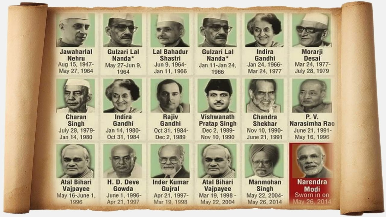 prime minister list of india